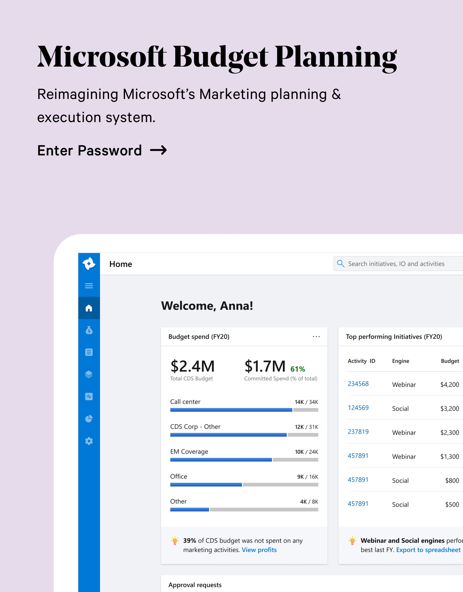 Microsoft Budget Planning